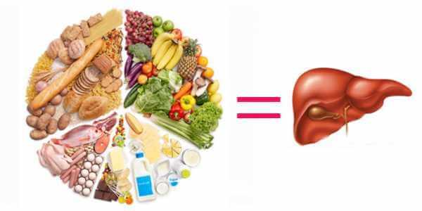 Питание для здоровья печени